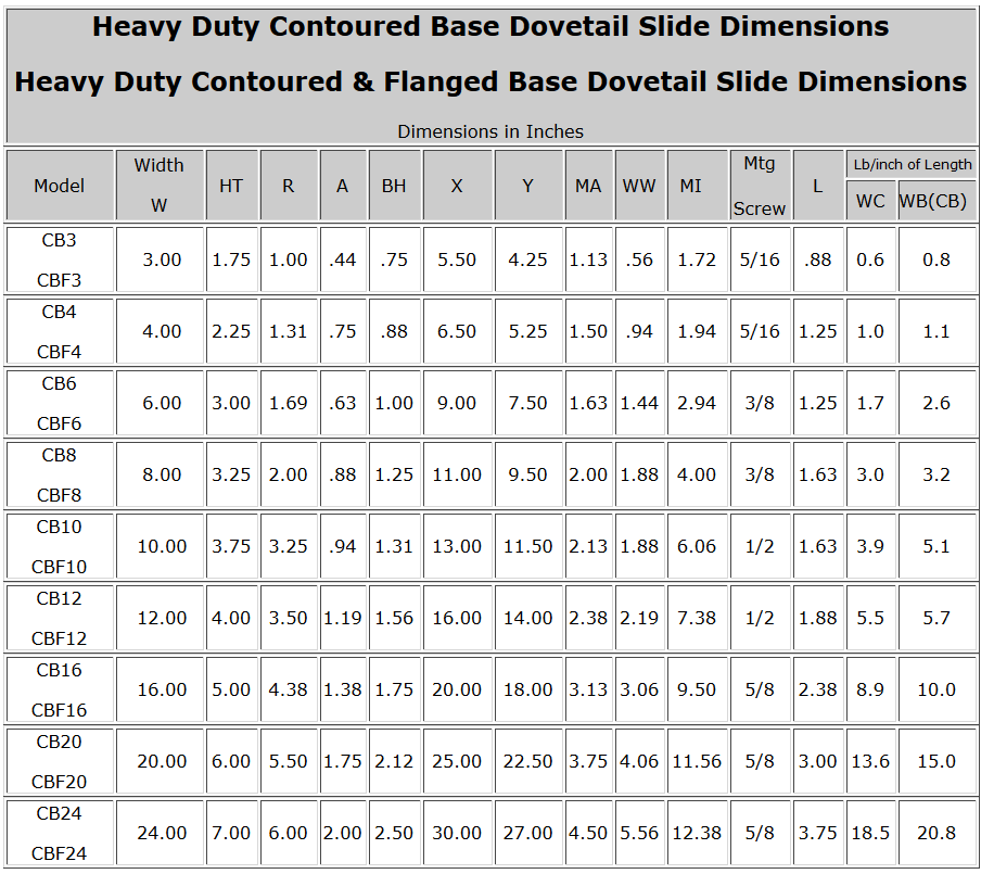 Heavy Duty Contoured Base Dovetail Slide Dimensions